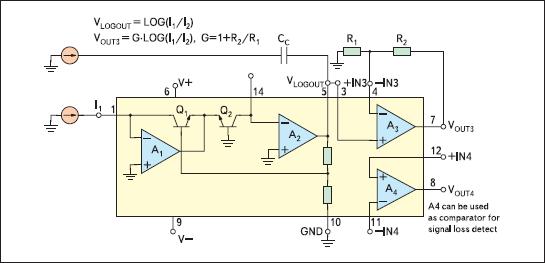 Структурная схема LOG102