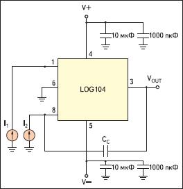 Типовая схема включения LOG104