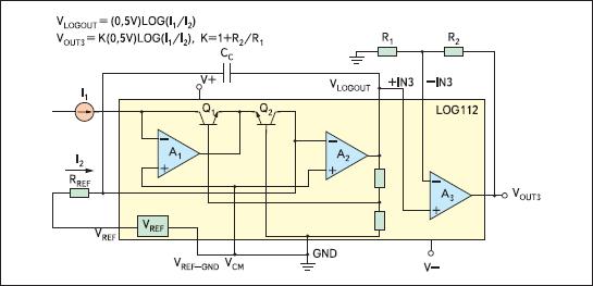 Структурная схема LOG112
