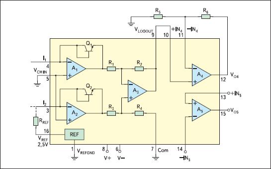Структурная схема LOG114