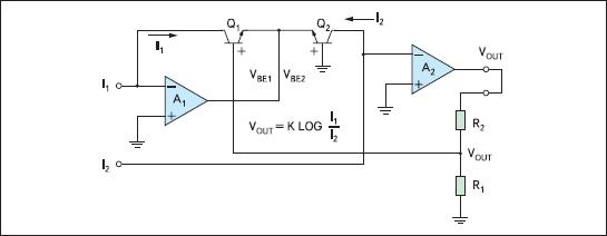 Упрощенная структура микросхем LOG100/101/102/104/112