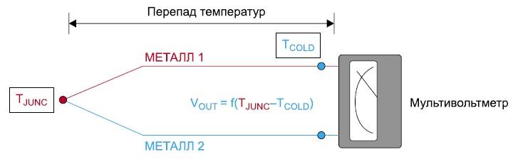 Упрощенная схема термопары