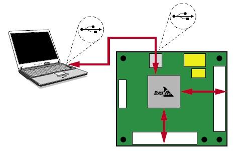 Схематический вид платы контроллера SDP-B