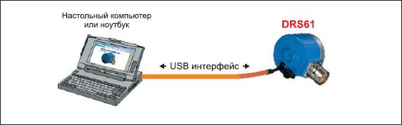 Соединение энкодера с компьютером