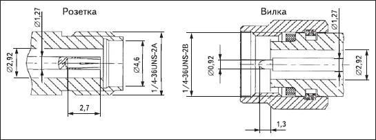 2,9-миллиметровые соединители