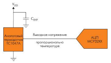 Типовая схема включения аналогового термочувствительного элемента