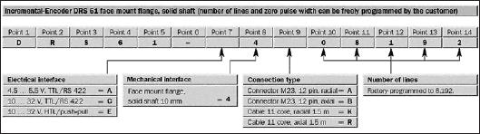 Формирование кода для заказа необходимого изделия