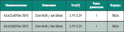 MCP (SRAM и FLASH на одном чипе)