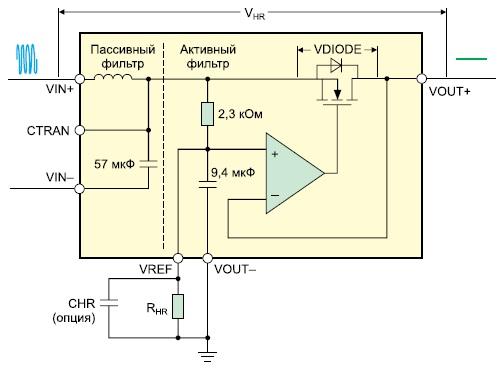Упрощенная функциональная схема модуля MicroRAM