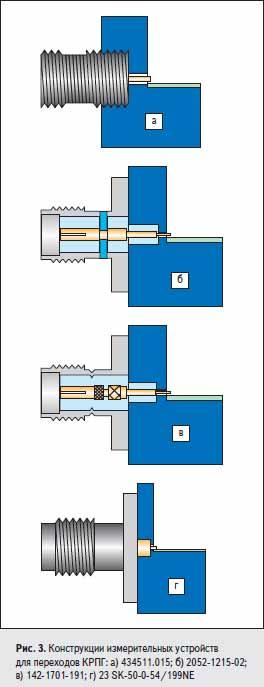 Конструкции измерительных устройств для переходов КРПГ