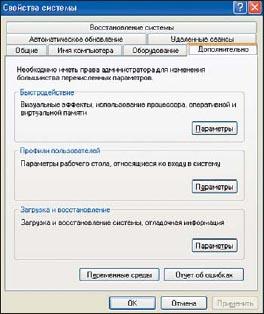Вид страницы Дополнительно (Advanced) диалоговой панели Свойства системы (System Properties)