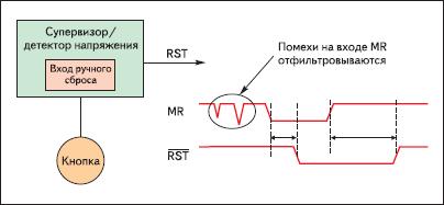Ручной сброс микроконтроллера с использованием супервизора