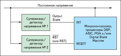 Использование супервизоров для организации контроля напряжения в «оконном» режиме
