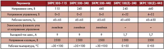 Таблица 2. Основные технические характеристики контроллеров SKPC 100/200: