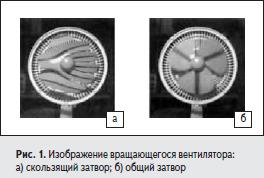 Изображение вращающегося вентилятора