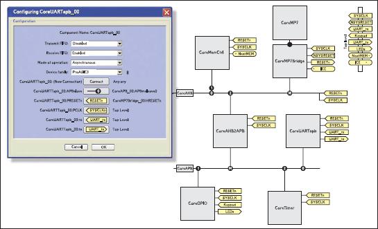 Пример разработки процессорной системы с ядром CoreMP7 в CoreConsole