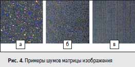Примеры шумов матрицы изображения