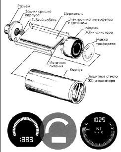 Структура модуля приборного ЖК дисплея