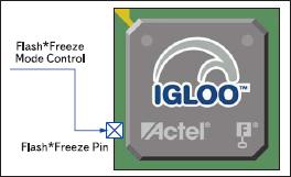 Вывод управления режимом Flash*Freez.
