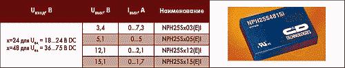 Таблица 4. Электрические параметры и внешний вид преобразователей NPH25S