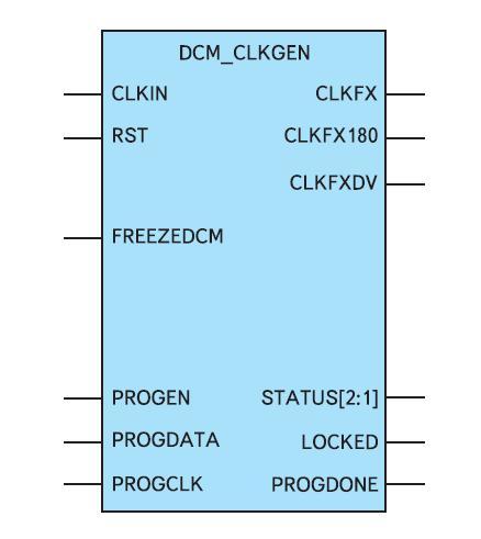Условный графический образ компонентов, реализуемых на базе модуля DCM