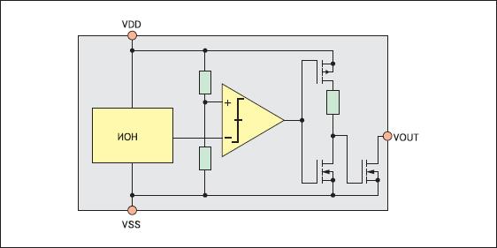 Структурная схема К1446ДП3