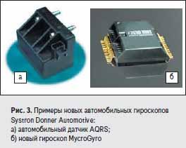 Примеры новых автомобильных гироскопов Systron Donner Automotive