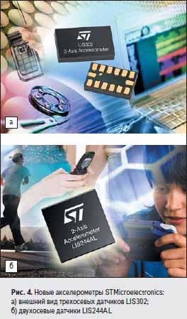 Новые акселерометры STMicroelectronics