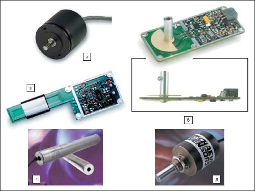 Датчики Schaevitz Sensors на основе принципа вихревых токов
