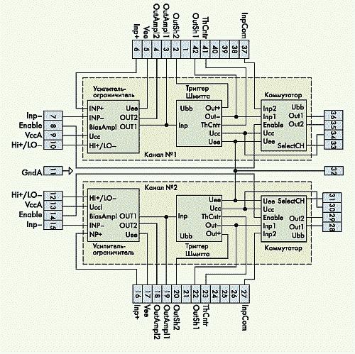 Рис. 6. Схема электрическая функциональная РБ1С8АФ002 в корпусе Н14.42-1В