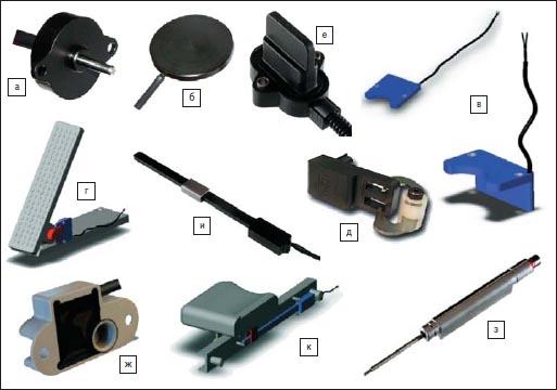 Индуктивные датчики Gill Sensors