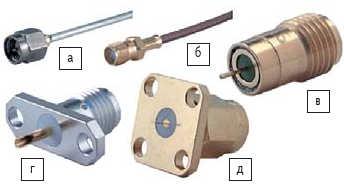 Рис. 1. Соединители SMA: а) вилка для полужесткого кабеля; б) вилка для гибкого кабеля; в) переход коаксиально-микрополосковый герметичный (розетка); г) ввод энергии (розетка); д) переход коаксиально-микрополосковый (вилка)