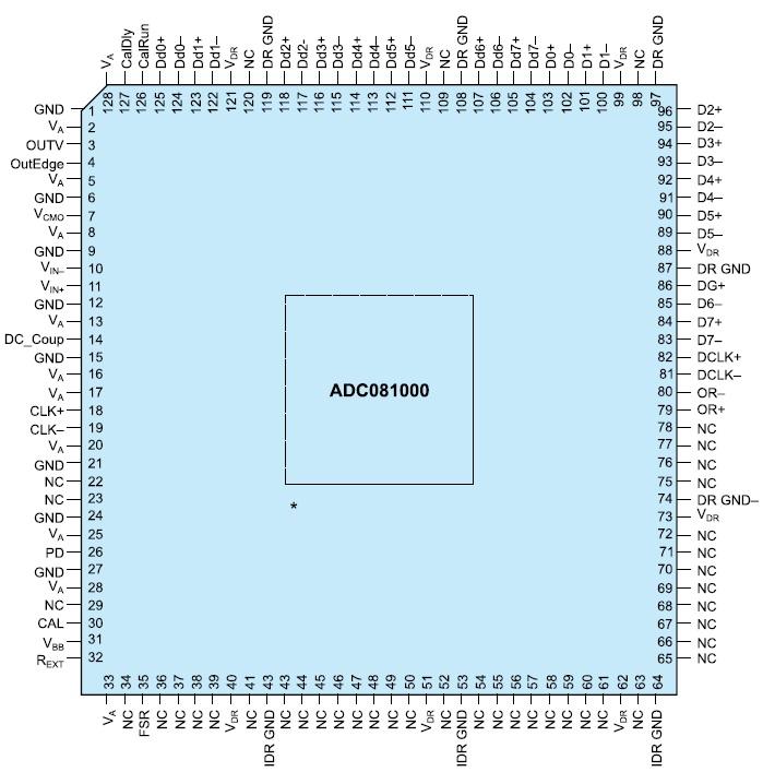 Корпус микросхемы ADC081000
