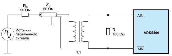 Схема подачи намикросхему ADS5400-SP несимметричного сигнала