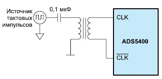 Пример подачи несимметричных тактовых импульсов