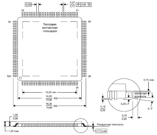 Корпус микросхемы ADS5400