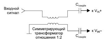 Схема преобразования несимметричного радиосигнала в симметричный