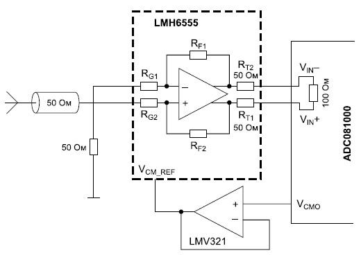 Схема подключения к источнику сигнала через согласующий усилитель