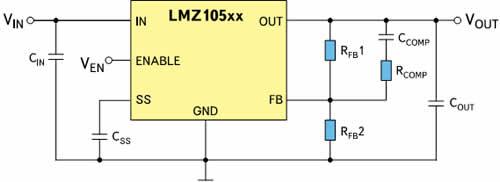 Функциональная схема источника питания на базе микросхемы семейства LMZ105xx