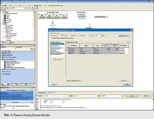 Панель Analog System Builder