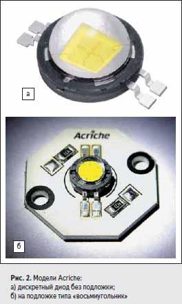 Модели Acriche