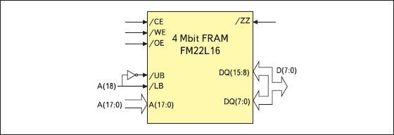 Подключение FM22L16 к 8-разрядной шине данных