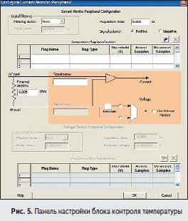 Панель настройки блока контроля температуры
