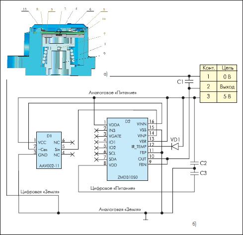 Проект датчика положения дроссельной заслонки с угловым ГМР&датчиком (AAV002&11 NVE).