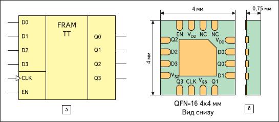 Условное графическое обозначение счетверенных FRAM-триггеров