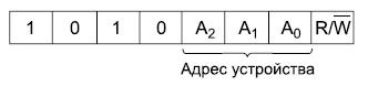 Адресация ведомого устройства памяти