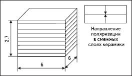 Многослойный керамический блок осевого актюатора
