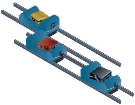 Рис.11. Применение датчиков DL60 для избежания столкновений в автоматизированной рельсовой транспортной системе