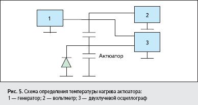 Схема определения температуры нагрева актюатора
