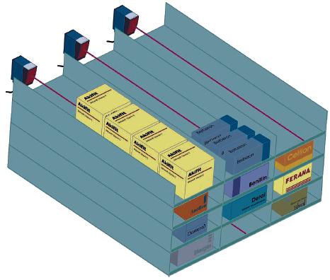 Рис. 8. Использование датчиков DT60 для определения свободных ячеек на складе